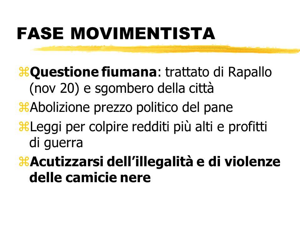 FASE MOVIMENTISTA zQuestione fiumana: trattato di Rapallo (nov 20) e sgombero della città zAbolizione prezzo politico del pane zLeggi per colpire redd