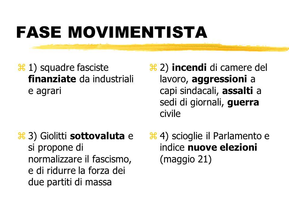 FASE MOVIMENTISTA z1) squadre fasciste finanziate da industriali e agrari z 2) incendi di camere del lavoro, aggressioni a capi sindacali, assalti a s