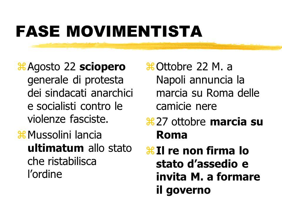 FASE MOVIMENTISTA zAgosto 22 sciopero generale di protesta dei sindacati anarchici e socialisti contro le violenze fasciste. zMussolini lancia ultimat