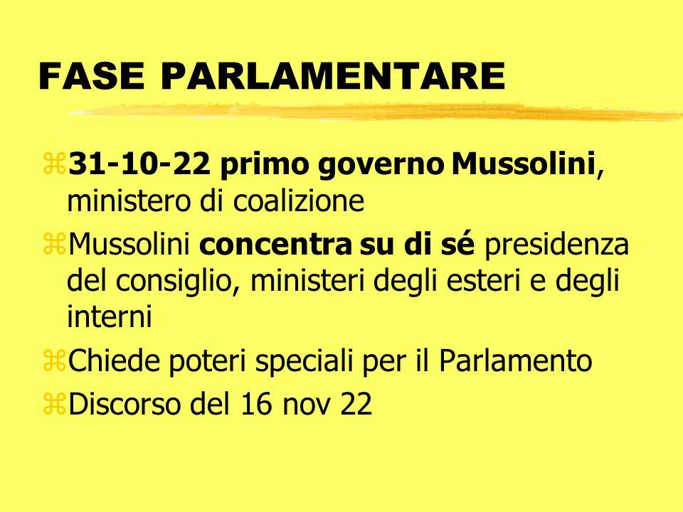 FASE PARLAMENTARE z31-10-22 primo governo Mussolini, ministero di coalizione zMussolini concentra su di sé presidenza del consiglio, ministeri degli e