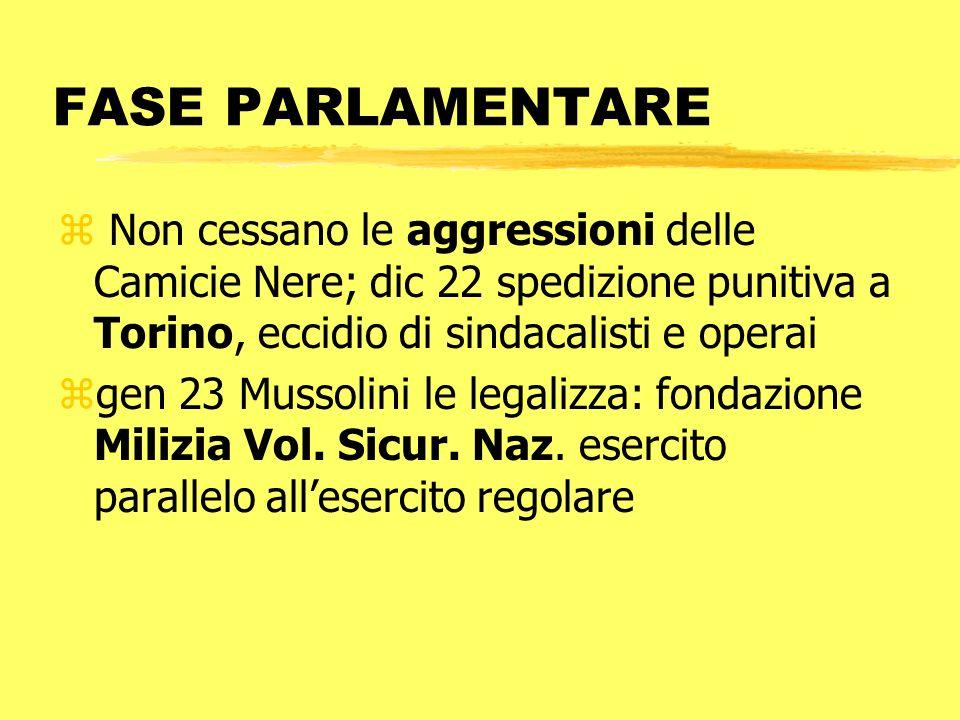 FASE PARLAMENTARE z Non cessano le aggressioni delle Camicie Nere; dic 22 spedizione punitiva a Torino, eccidio di sindacalisti e operai zgen 23 Musso