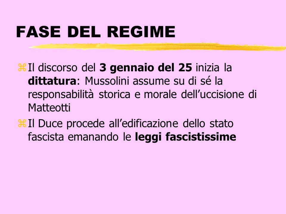 FASE DEL REGIME zIl discorso del 3 gennaio del 25 inizia la dittatura: Mussolini assume su di sé la responsabilità storica e morale delluccisione di M