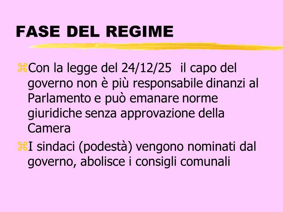 FASE DEL REGIME zCon la legge del 24/12/25 il capo del governo non è più responsabile dinanzi al Parlamento e può emanare norme giuridiche senza appro