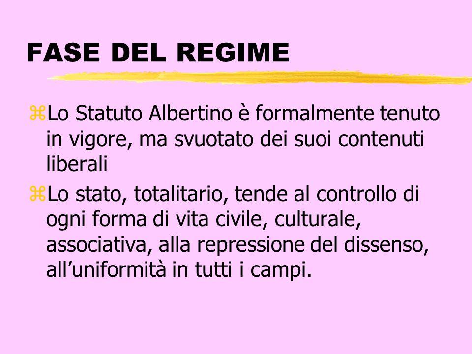 FASE DEL REGIME zLo Statuto Albertino è formalmente tenuto in vigore, ma svuotato dei suoi contenuti liberali zLo stato, totalitario, tende al control