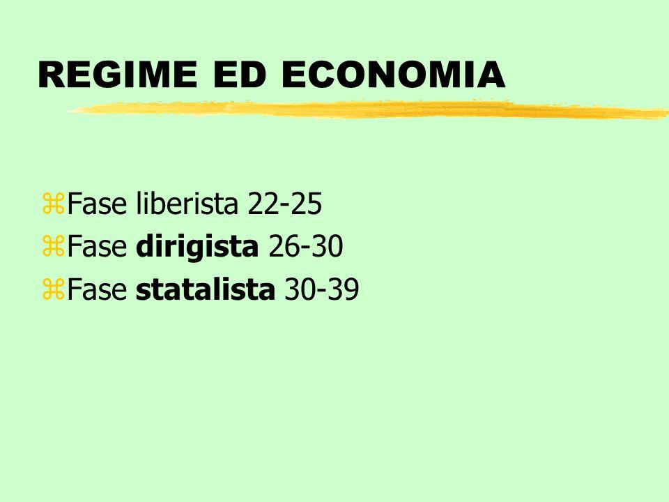 REGIME ED ECONOMIA zFase liberista 22-25 zFase dirigista 26-30 zFase statalista 30-39