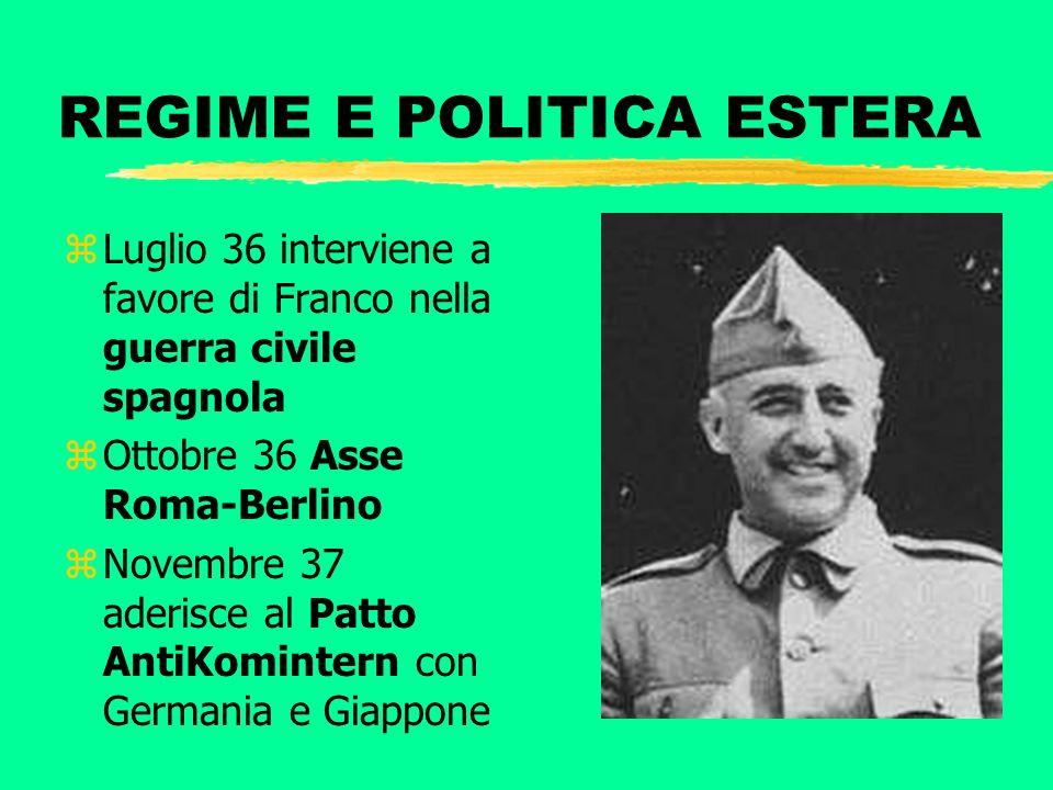 REGIME E POLITICA ESTERA zLuglio 36 interviene a favore di Franco nella guerra civile spagnola zOttobre 36 Asse Roma-Berlino zNovembre 37 aderisce al