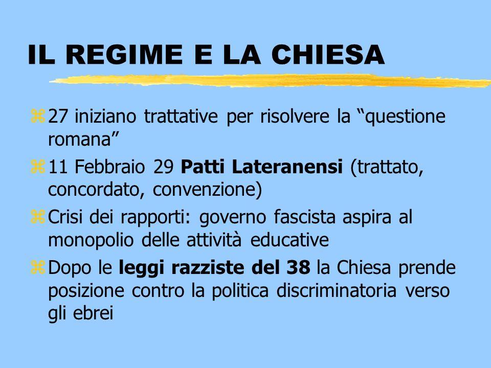 IL REGIME E LA CHIESA z27 iniziano trattative per risolvere la questione romana z11 Febbraio 29 Patti Lateranensi (trattato, concordato, convenzione)
