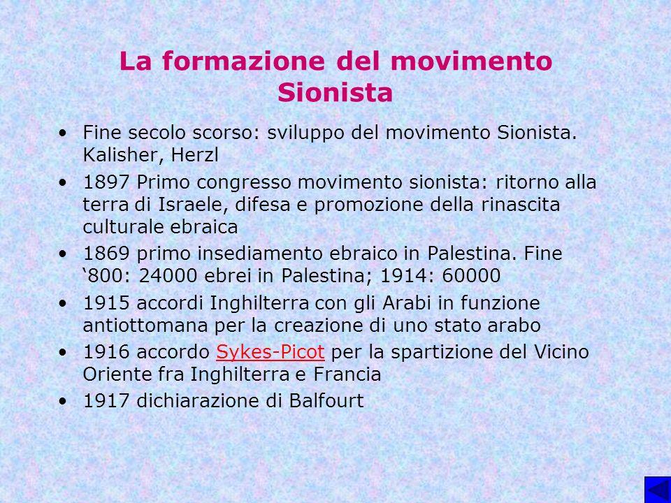 La formazione del movimento Sionista Fine secolo scorso: sviluppo del movimento Sionista. Kalisher, Herzl 1897 Primo congresso movimento sionista: rit