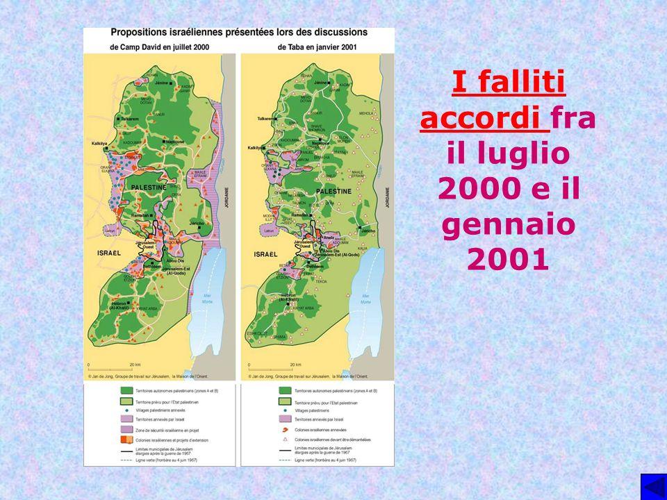 I falliti accordi I falliti accordi fra il luglio 2000 e il gennaio 2001
