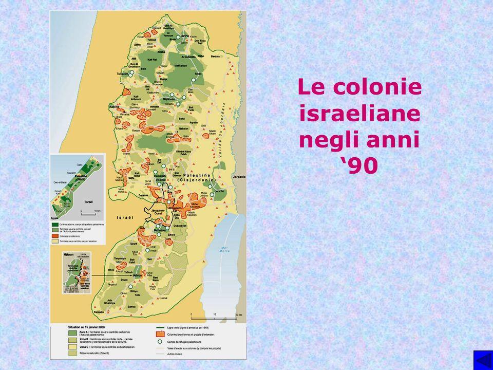 Le colonie israeliane negli anni 90