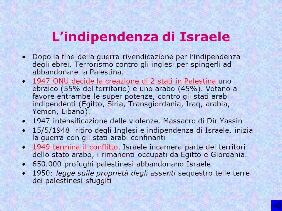 Lindipendenza di Israele Dopo la fine della guerra rivendicazione per lindipendenza degli ebrei. Terrorismo contro gli inglesi per spingerli ad abband
