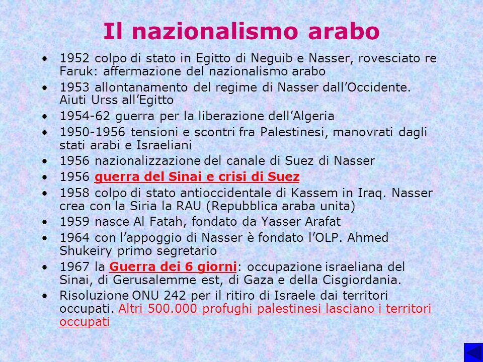 Il nazionalismo arabo 1952 colpo di stato in Egitto di Neguib e Nasser, rovesciato re Faruk: affermazione del nazionalismo arabo 1953 allontanamento d