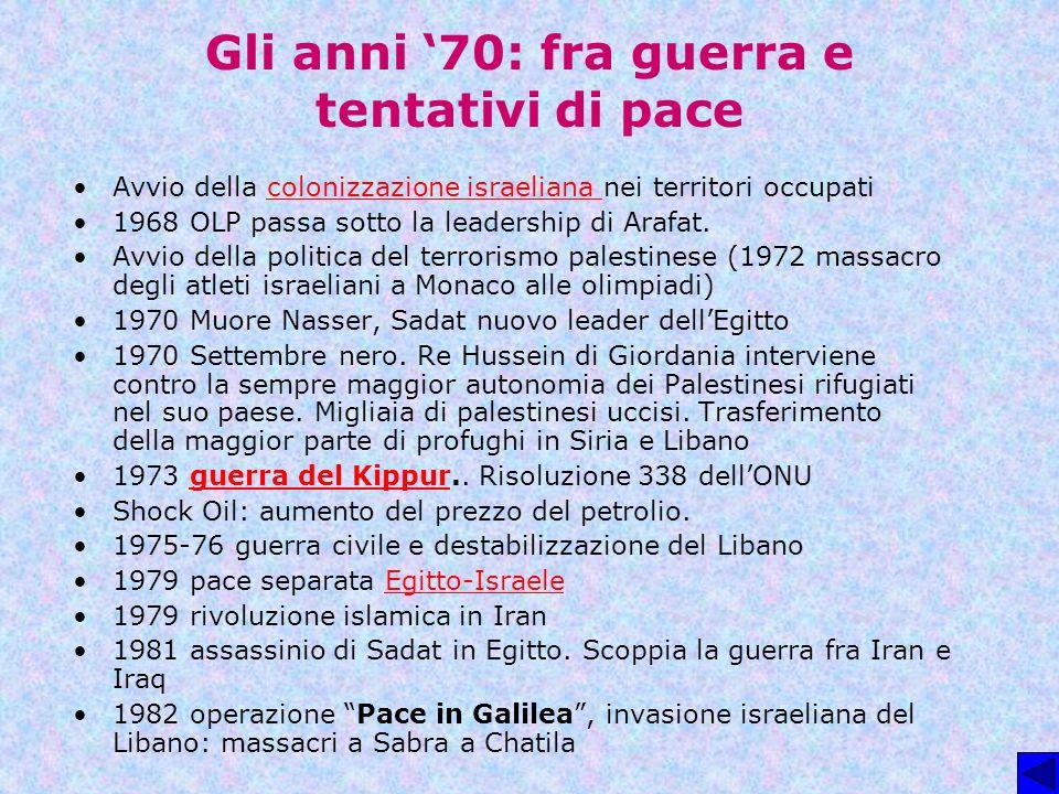 Gli anni 70: fra guerra e tentativi di pace Avvio della colonizzazione israeliana nei territori occupaticolonizzazione israeliana 1968 OLP passa sotto