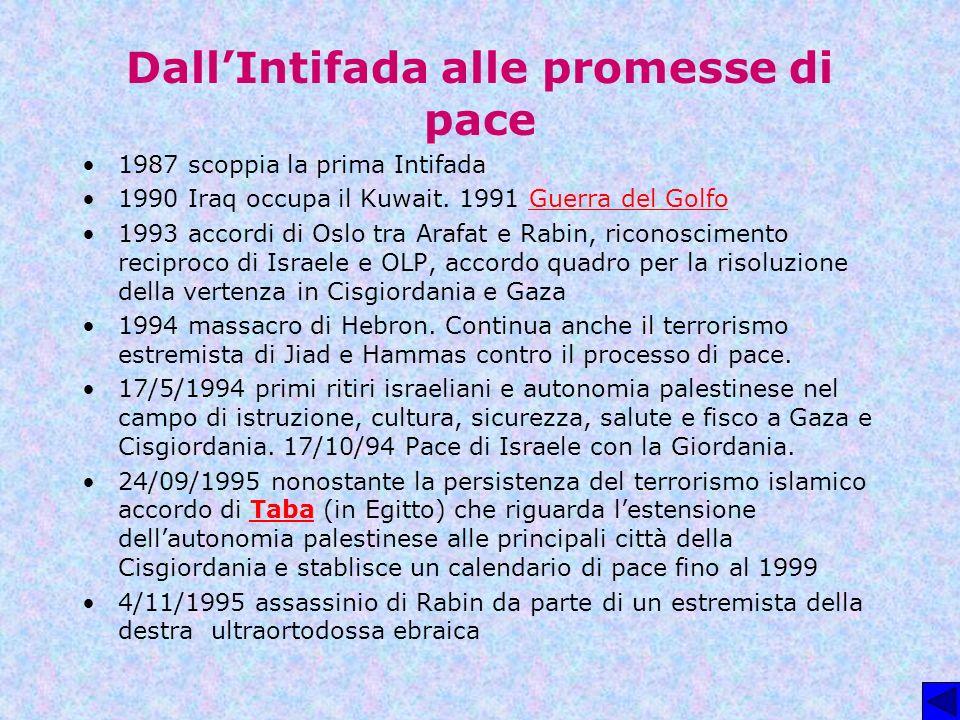DallIntifada alle promesse di pace 1987 scoppia la prima Intifada 1990 Iraq occupa il Kuwait. 1991 Guerra del GolfoGuerra del Golfo 1993 accordi di Os