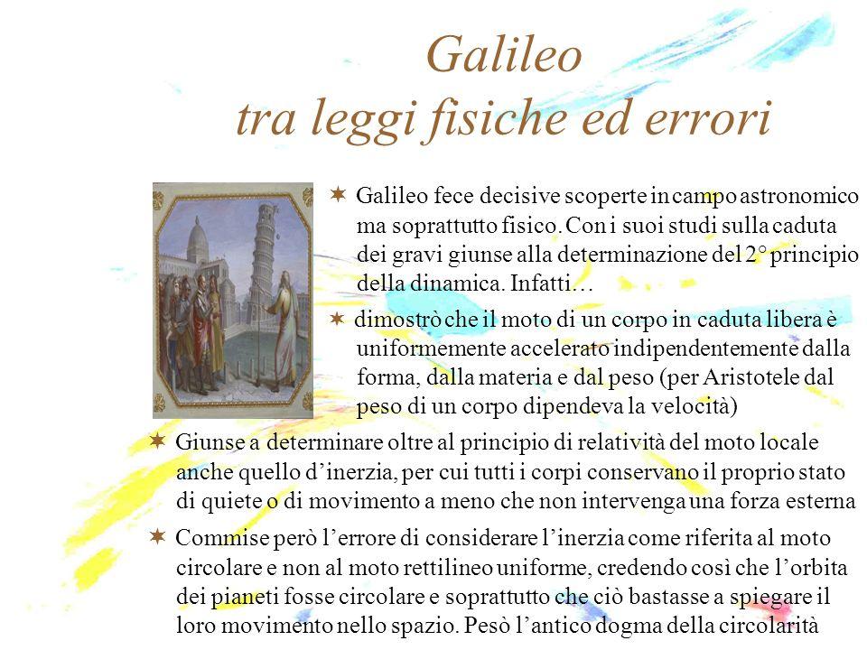 Galileo tra leggi fisiche ed errori Giunse a determinare oltre al principio di relatività del moto locale anche quello dinerzia, per cui tutti i corpi