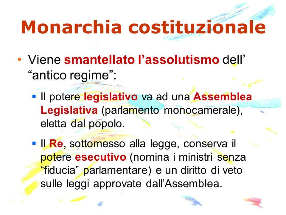 Monarchia costituzionale Viene smantellato lassolutismo dell antico regime: Il potere legislativo va ad una Assemblea Legislativa (parlamento monocamerale), eletta dal popolo.
