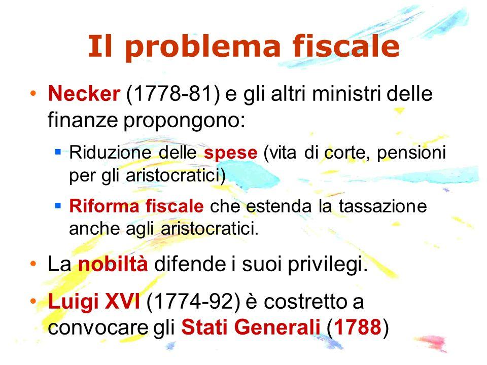 Il problema fiscale Necker (1778-81) e gli altri ministri delle finanze propongono: Riduzione delle spese (vita di corte, pensioni per gli aristocrati