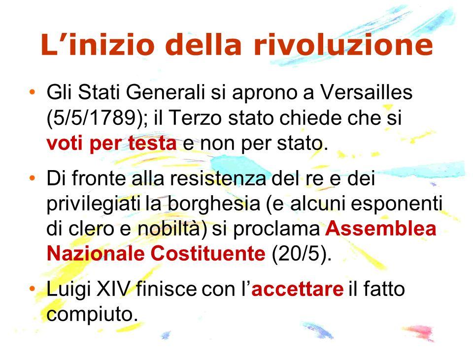 Linizio della rivoluzione Gli Stati Generali si aprono a Versailles (5/5/1789); il Terzo stato chiede che si voti per testa e non per stato.