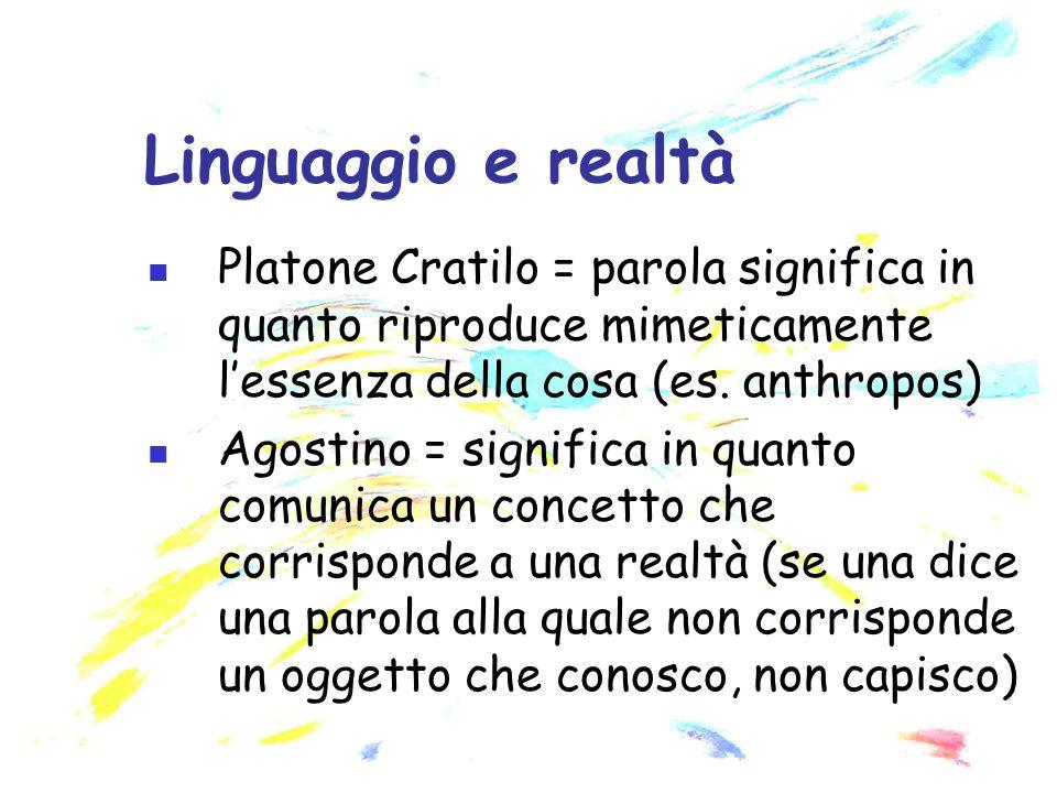 Platone Cratilo = parola significa in quanto riproduce mimeticamente lessenza della cosa (es. anthropos) Agostino = significa in quanto comunica un co