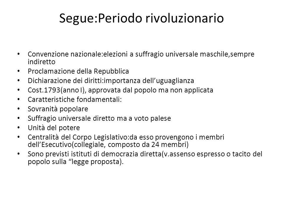 Segue:Periodo rivoluzionario Convenzione nazionale:elezioni a suffragio universale maschile,sempre indiretto Proclamazione della Repubblica Dichiarazi