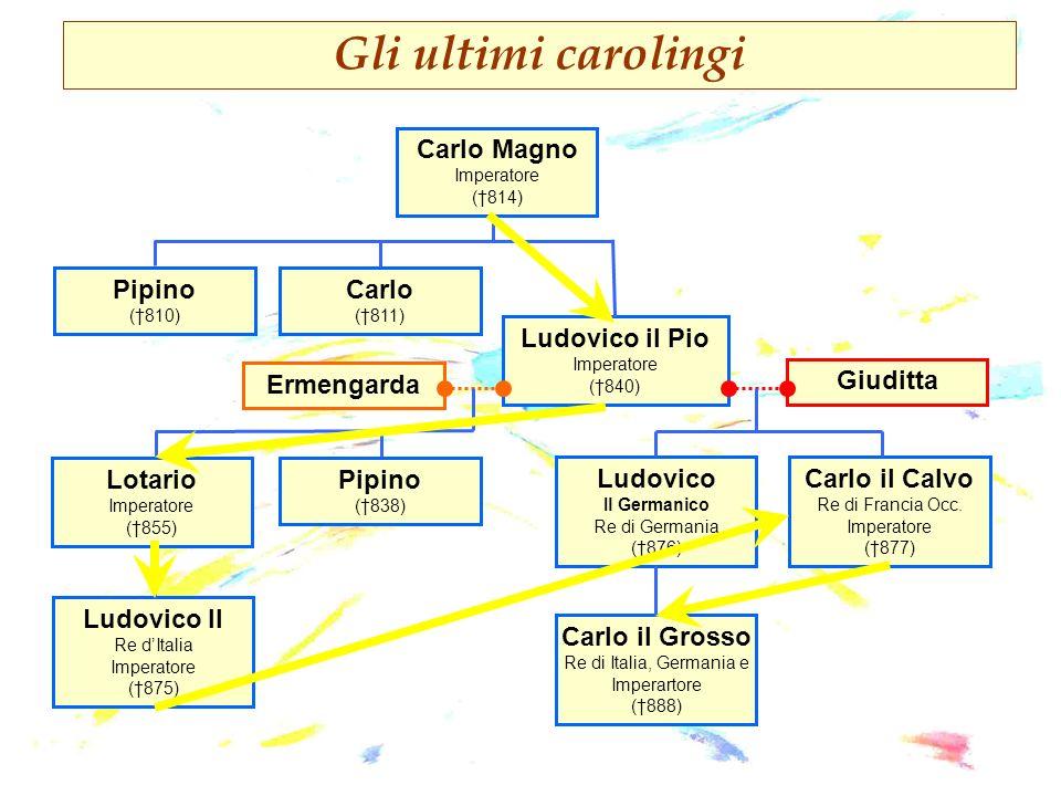 Gli ultimi carolingi Carlo Magno Imperatore (814) Pipino (810) Carlo (811) Ludovico il Pio Imperatore (840) Ermengarda Pipino (838) Lotario Imperatore