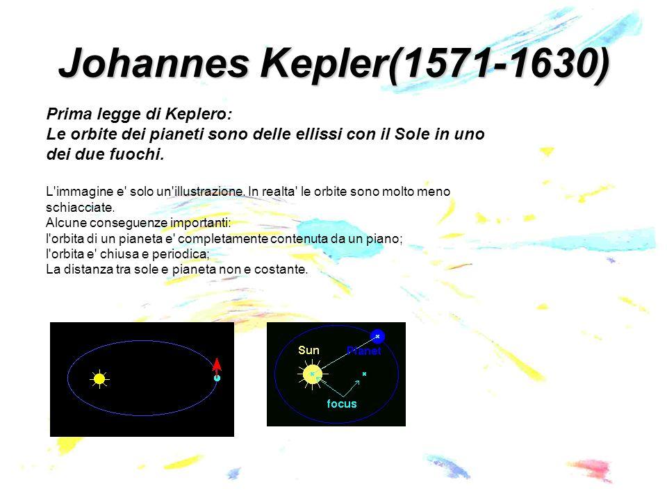 Johannes Kepler(1571-1630) Seconda legge di Keplero: Il raggio vettore che congiunge il pianeta al sole spazza aree uguali in tempi uguali