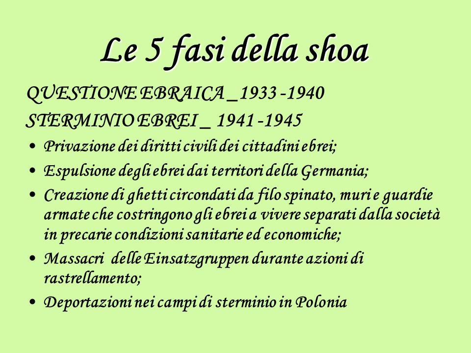 Le 5 fasi della shoa QUESTIONE EBRAICA _1933 -1940 STERMINIO EBREI _ 1941 -1945 Privazione dei diritti civili dei cittadini ebrei; Espulsione degli eb