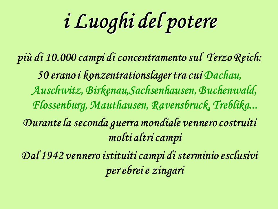 i Luoghi del potere più di 10.000 campi di concentramento sul Terzo Reich: 50 erano i konzentrationslager tra cui Dachau, Auschwitz, Birkenau,Sachsenh