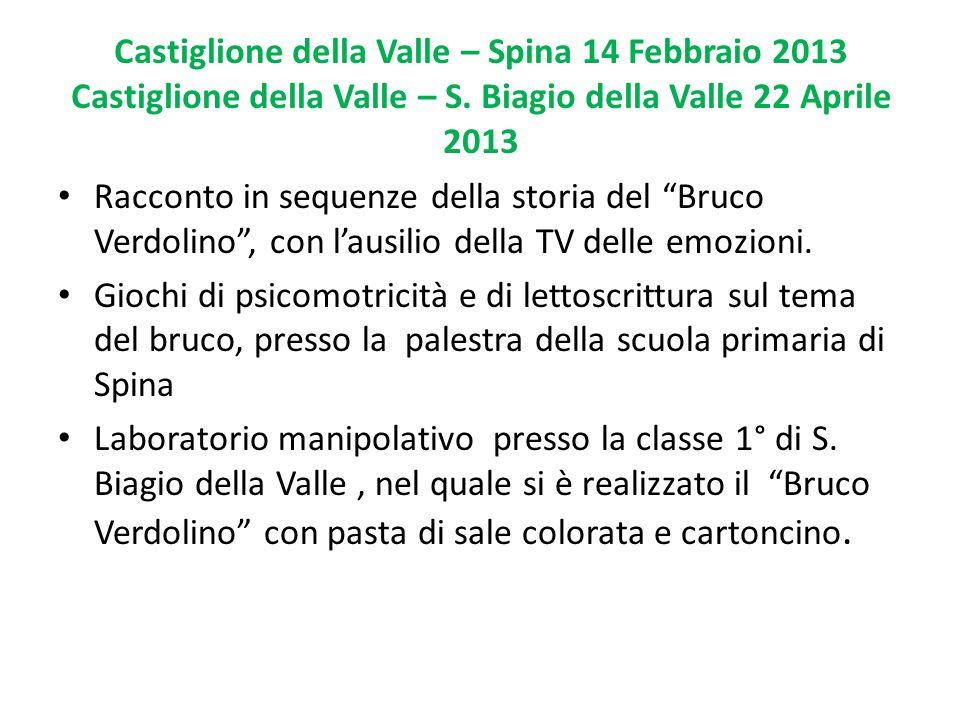 Castiglione della Valle – Spina 14 Febbraio 2013 Castiglione della Valle – S.