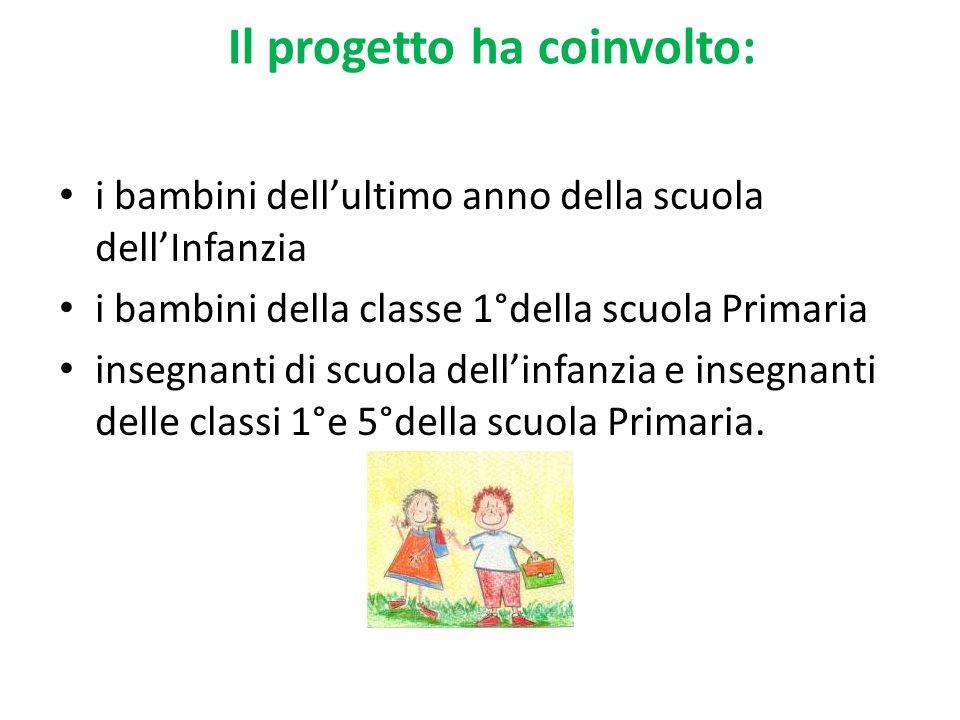 Il progetto ha coinvolto: i bambini dellultimo anno della scuola dellInfanzia i bambini della classe 1°della scuola Primaria insegnanti di scuola dellinfanzia e insegnanti delle classi 1°e 5°della scuola Primaria.