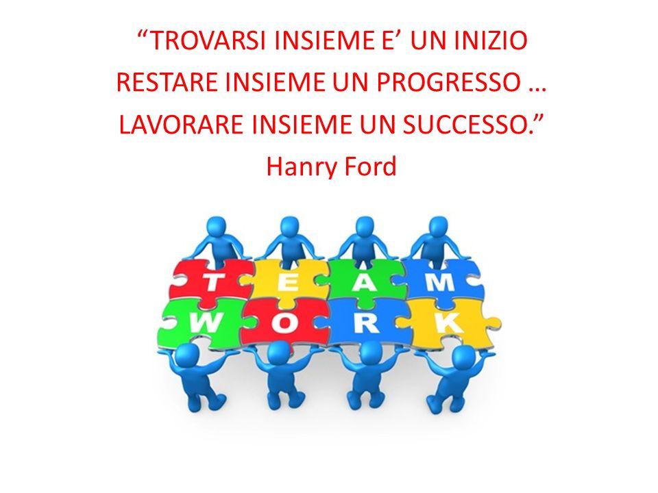 TROVARSI INSIEME E UN INIZIO RESTARE INSIEME UN PROGRESSO … LAVORARE INSIEME UN SUCCESSO.