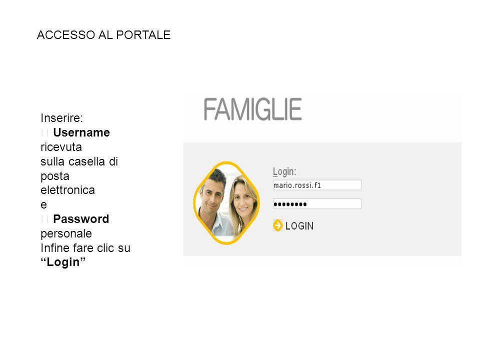 ACCESSO AL PORTALE Inserire: Username ricevuta sulla casella di posta elettronica e Password personale Infine fare clic su Login