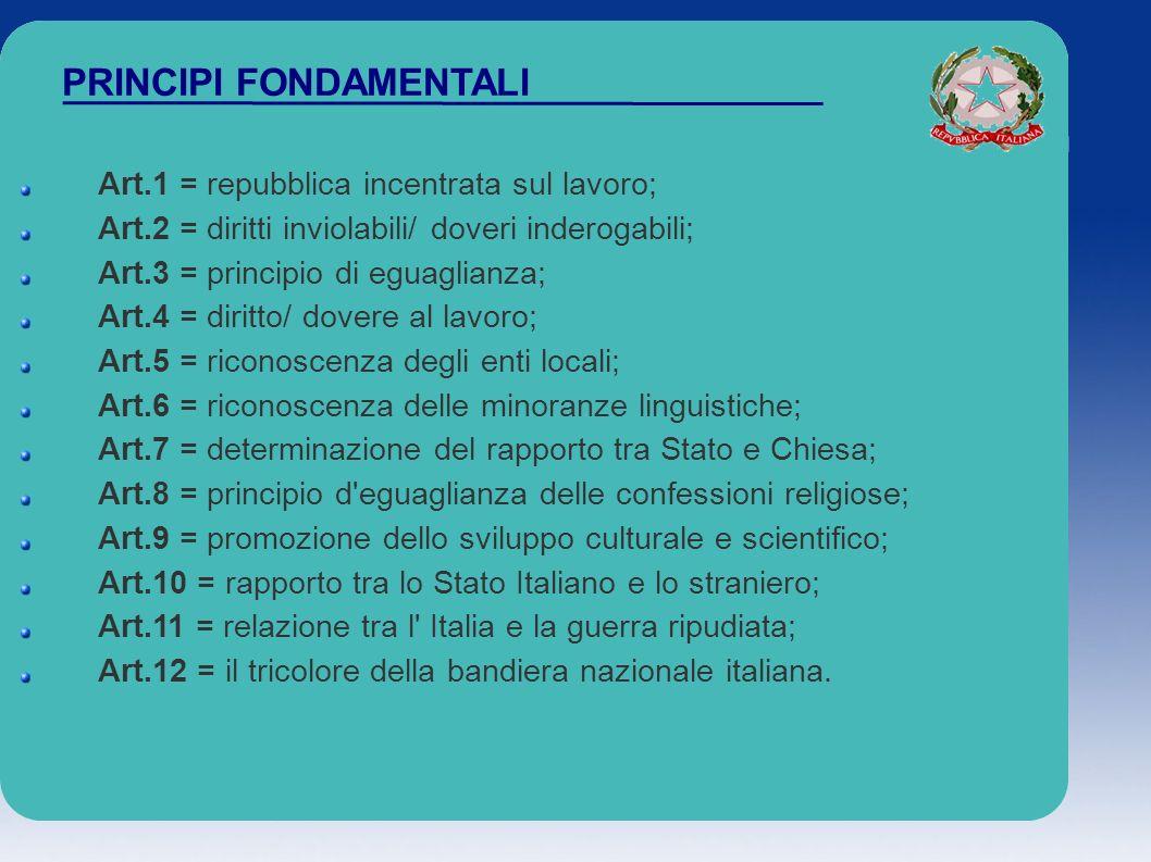 PRINCIPI FONDAMENTALI Art.1 = repubblica incentrata sul lavoro; Art.2 = diritti inviolabili/ doveri inderogabili; Art.3 = principio di eguaglianza; Ar