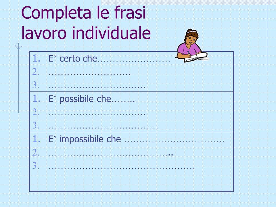 Scheda individuale (esempio)