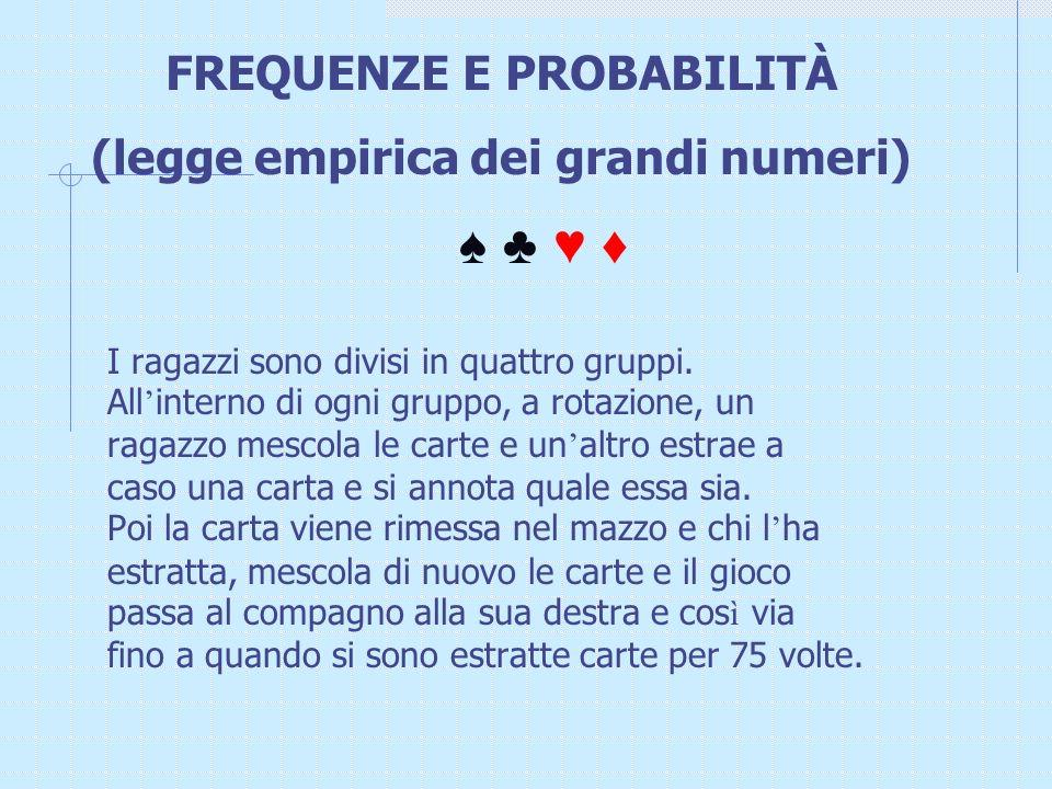 Probabilità classica La probabilità di un evento è il rapporto tra il numero dei casi favorevoli e il numero dei casi possibili, quando si può ritener