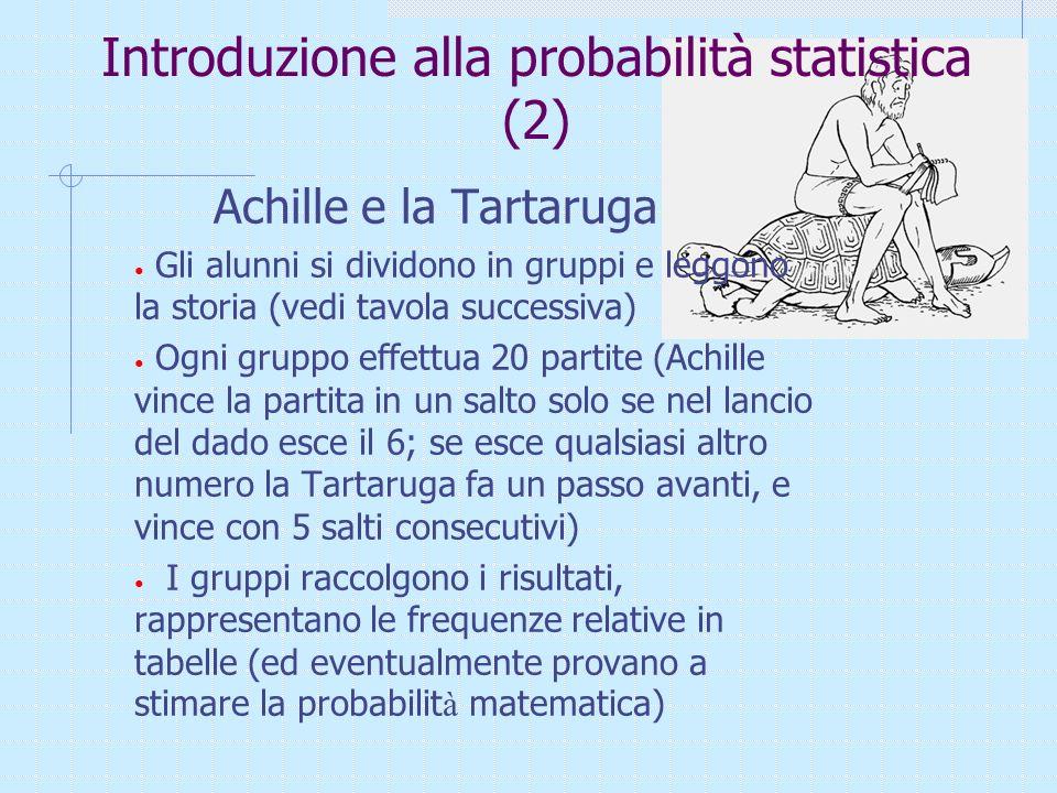 Introduzione alla probabilità statistica (1) Lancio della puntina Gli alunni si dividono in gruppi ogni gruppo effettua 20 lanci, raccoglie i risultat