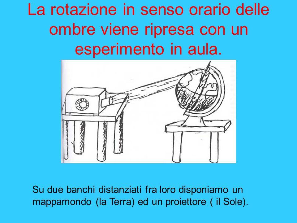 La rotazione in senso orario delle ombre viene ripresa con un esperimento in aula. Su due banchi distanziati fra loro disponiamo un mappamondo (la Ter