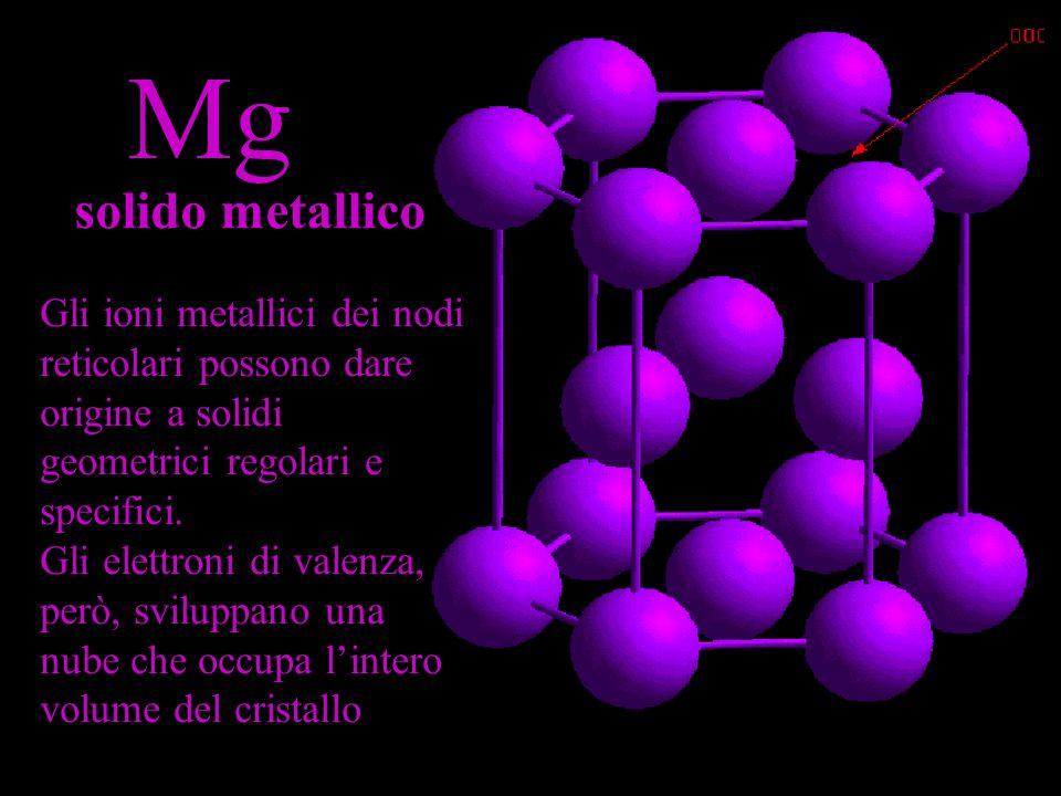 Mg Gli ioni metallici dei nodi reticolari possono dare origine a solidi geometrici regolari e specifici. Gli elettroni di valenza, però, sviluppano un