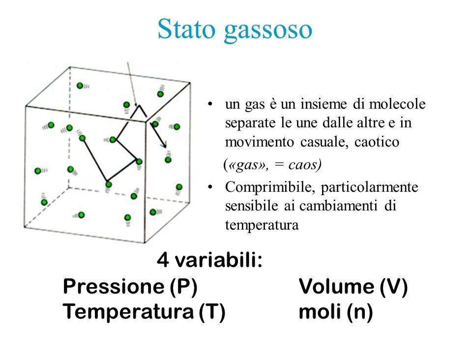 4 variabili: Pressione (P)Volume (V) Temperatura (T)moli (n) un gas è un insieme di molecole separate le une dalle altre e in movimento casuale, caoti