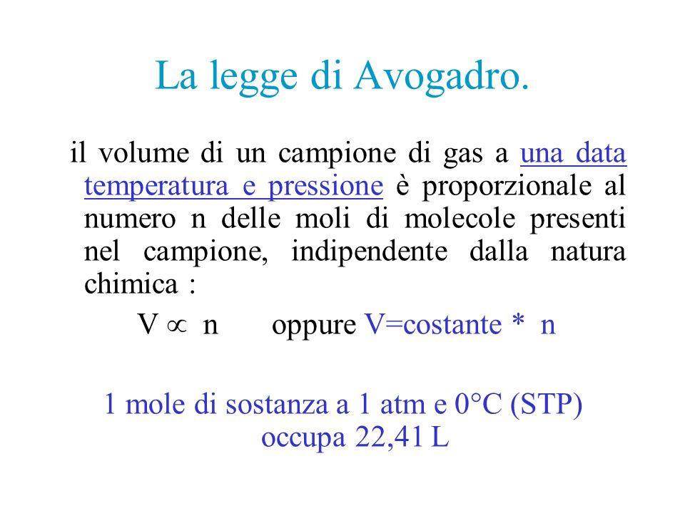 La legge di Avogadro. il volume di un campione di gas a una data temperatura e pressione è proporzionale al numero n delle moli di molecole presenti n