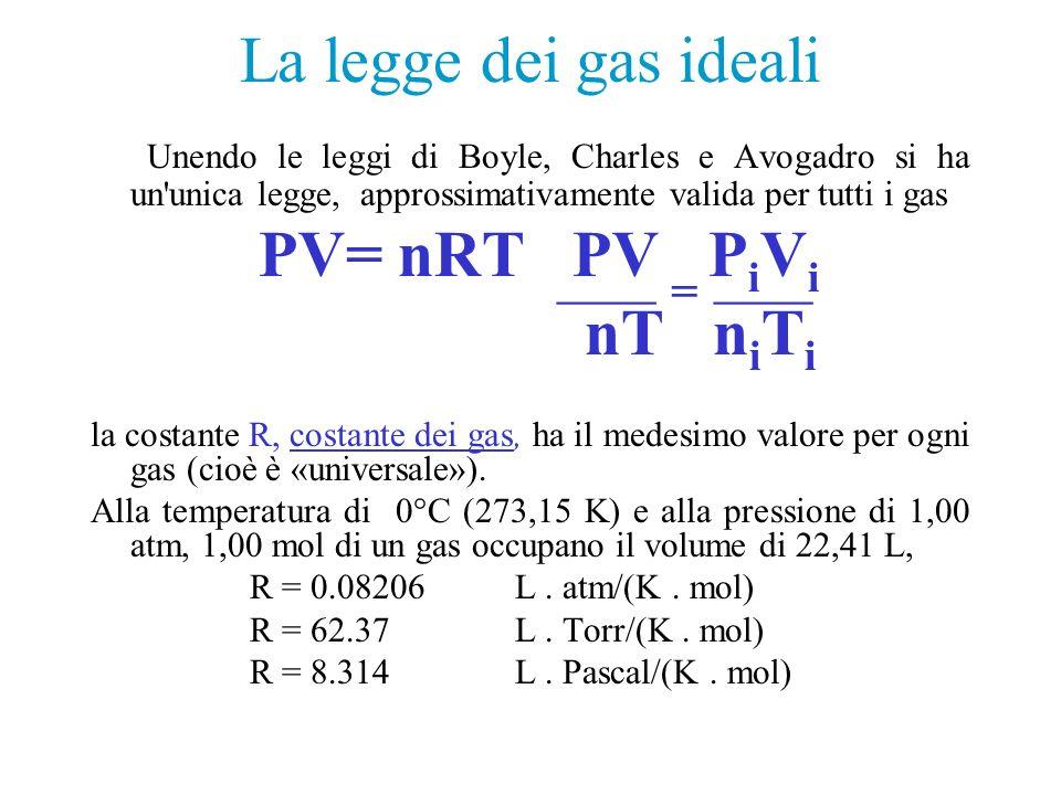 La legge dei gas ideali Unendo le leggi di Boyle, Charles e Avogadro si ha un'unica legge, approssimativamente valida per tutti i gas PV= nRT PV P i V