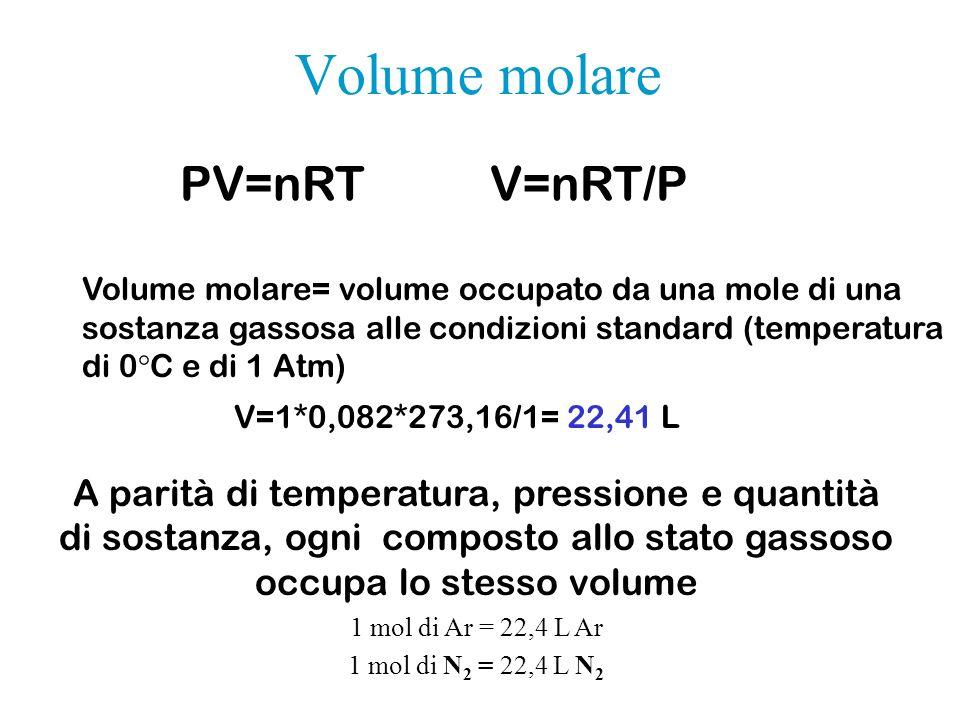 Volume molare V=1*0,082*273,16/1= 22,41 L PV=nRTV=nRT/P Volume molare= volume occupato da una mole di una sostanza gassosa alle condizioni standard (t