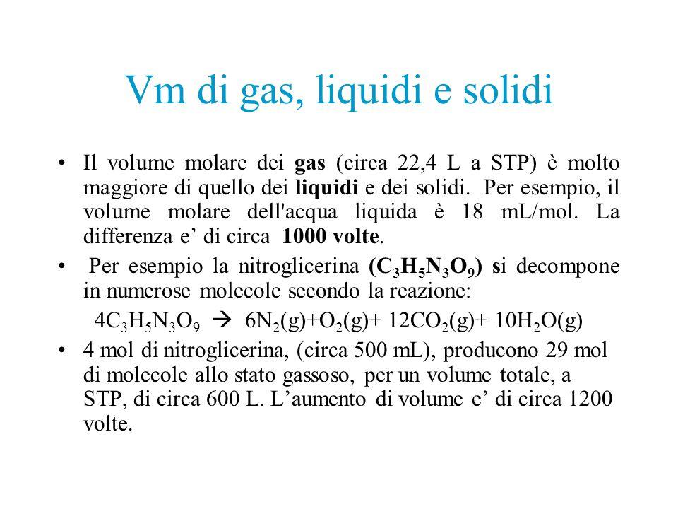 Vm di gas, liquidi e solidi Il volume molare dei gas (circa 22,4 L a STP) è molto maggiore di quello dei liquidi e dei solidi. Per esempio, il volume