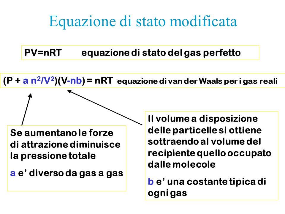 Equazione di stato modificata PV=nRT equazione di stato del gas perfetto (P + a n 2 /V 2 )(V-nb) = nRT equazione di van der Waals per i gas reali Se a