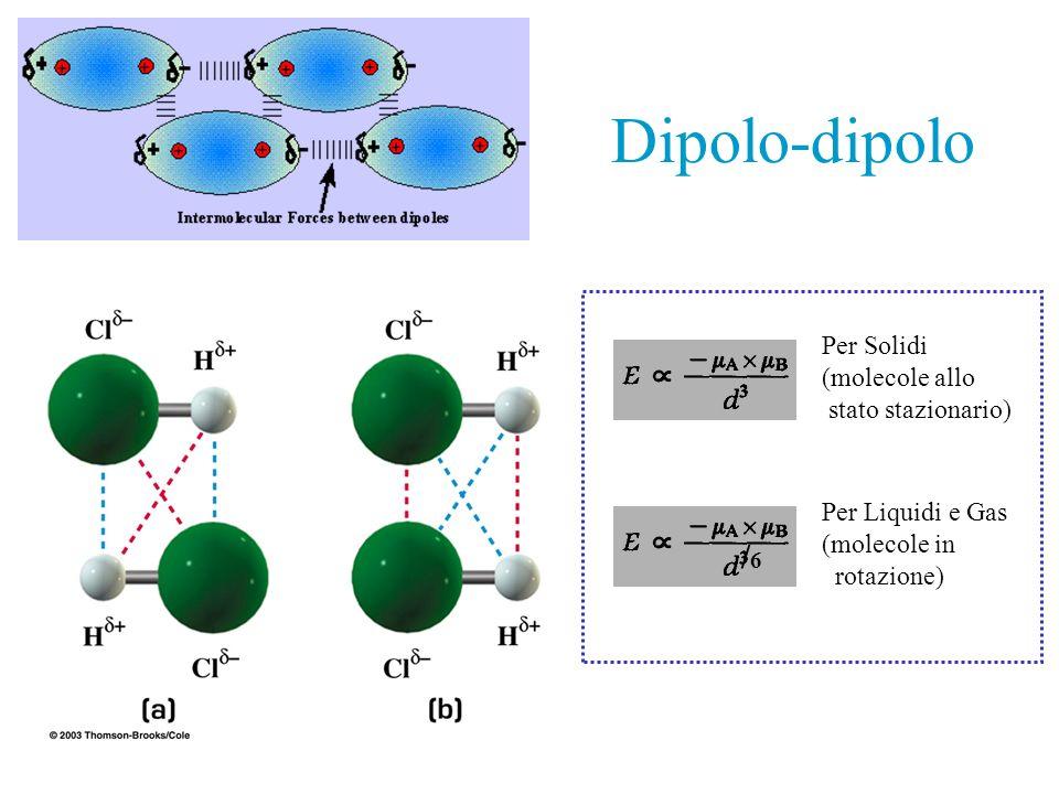 Dipolo-dipolo Per Solidi (molecole allo stato stazionario) Per Liquidi e Gas (molecole in rotazione) /6/6