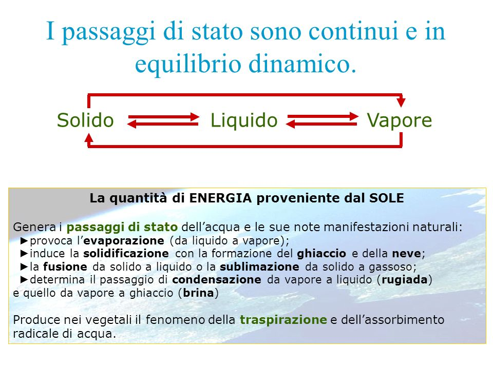 La quantità di ENERGIA proveniente dal SOLE Genera i passaggi di stato dellacqua e le sue note manifestazioni naturali: provoca levaporazione (da liqu