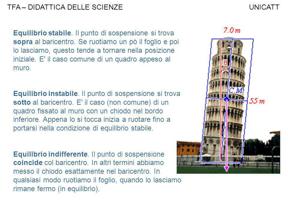 TFA – DIDATTICA DELLE SCIENZE UNICATT B 1 x F 1 = b 2 x F 2