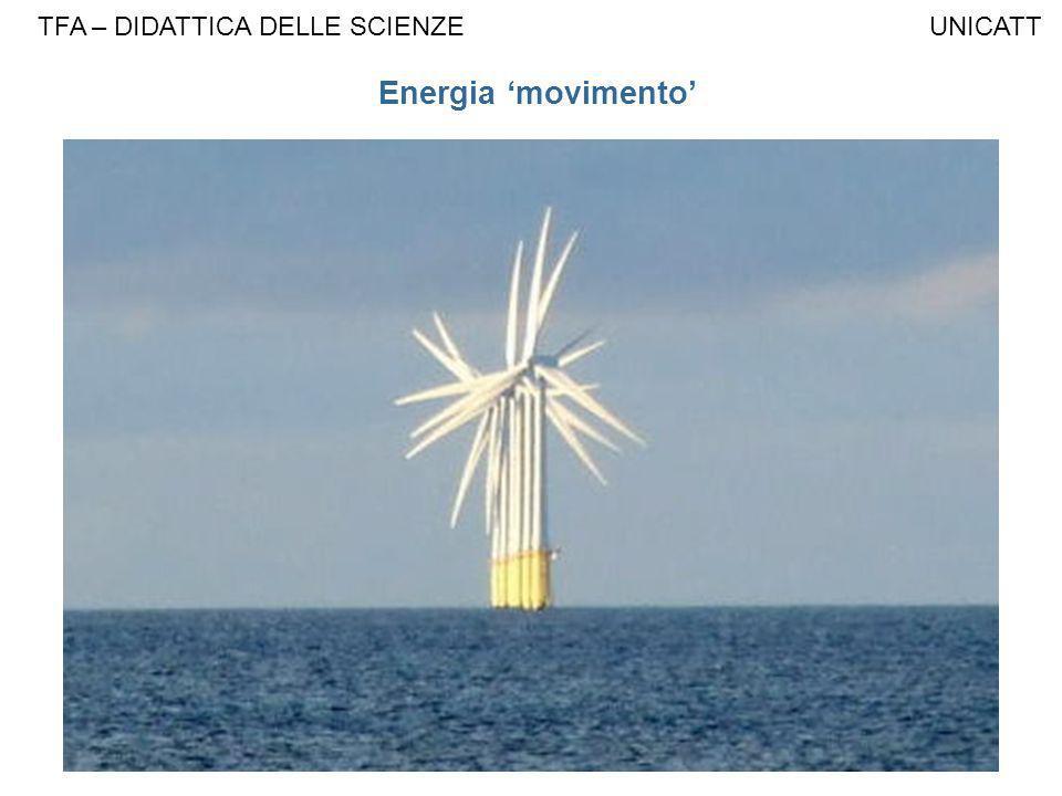 Energia movimento TFA – DIDATTICA DELLE SCIENZE UNICATT