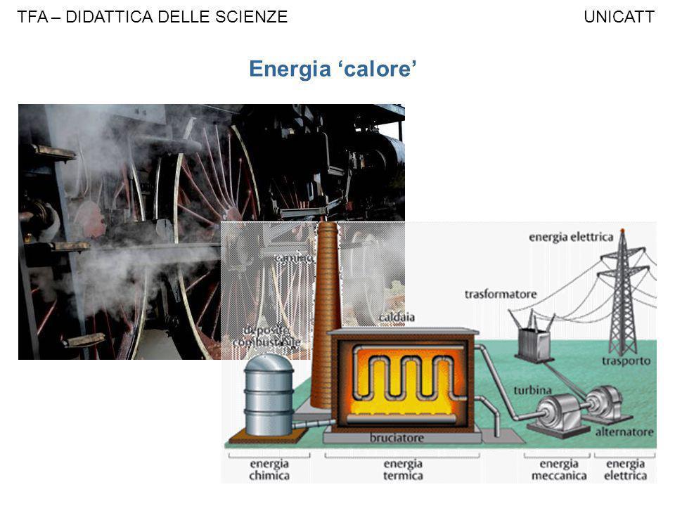 Energia calore TFA – DIDATTICA DELLE SCIENZE UNICATT