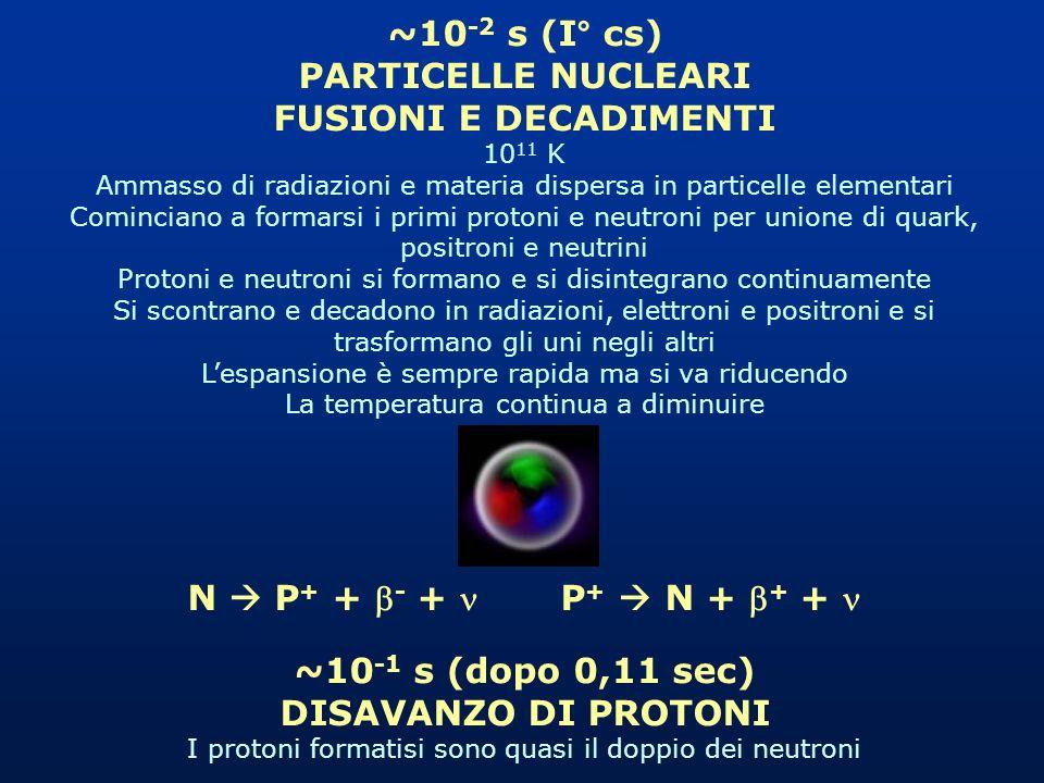 ~10 -2 s (I° cs) PARTICELLE NUCLEARI FUSIONI E DECADIMENTI 10 11 K Ammasso di radiazioni e materia dispersa in particelle elementari Cominciano a form